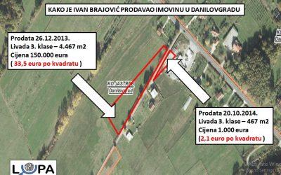 SPORNA PRODAJA IMOVINE U DANILOVGRADU: Tužilaštvo konačno saslušalo predsjednika Skupštine Ivana Brajovića